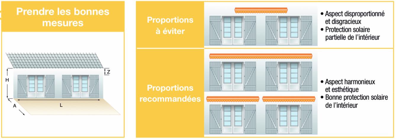 bienchoisir-storesterrasse-mesures-2019